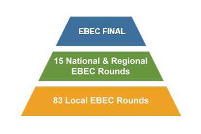 EBEC Piramid